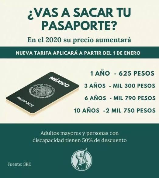 COSTOS PASAPORTE 2020